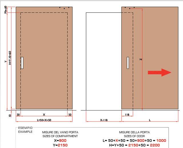 Binario sistema per porte scorrevoli esterno muro binario - Porta a scrigno misure ...