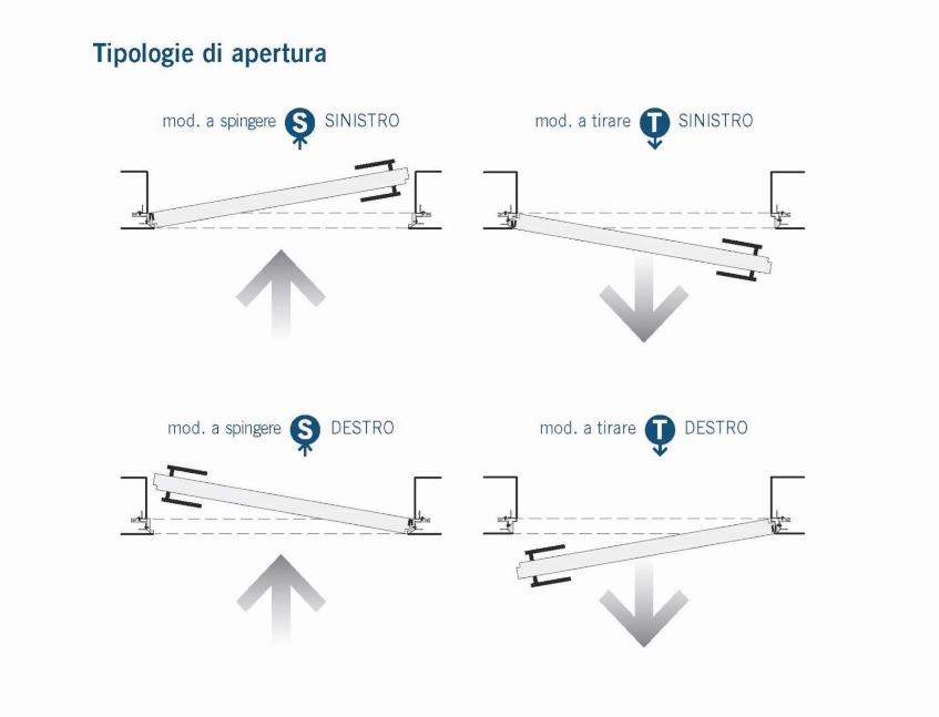 Rasomuro battente versione cartongesso porte italiane di - Tipologie di porte ...