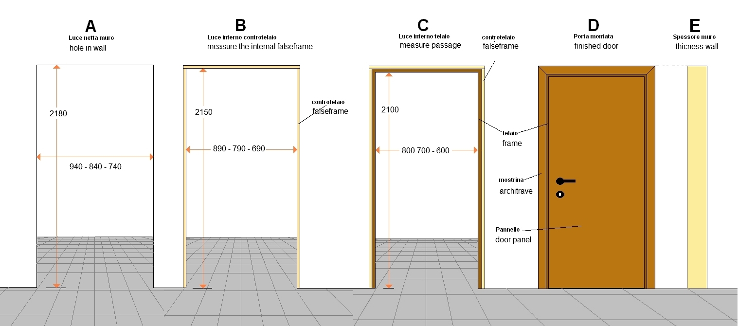 Details about Walnut door with porthole and Panic handle CE 87x213-Light  Step 80x210- show original title